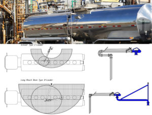 Top Loading Arms, Top Loading Terminal, Tank Truck Rail Car